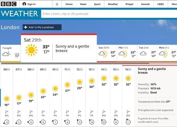 BBCウェブサイトの天気予報。2019年6月29日の最高気温は33度になる模様